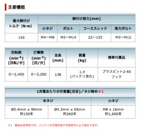 マキタインパクトドライバー14.4v機能と性能と価格
