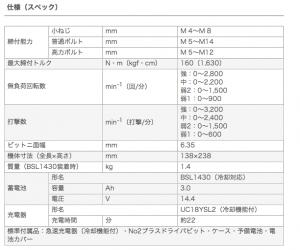 日立インパクト14.4vバッテリー充電器込で激安価格おすすめ機種
